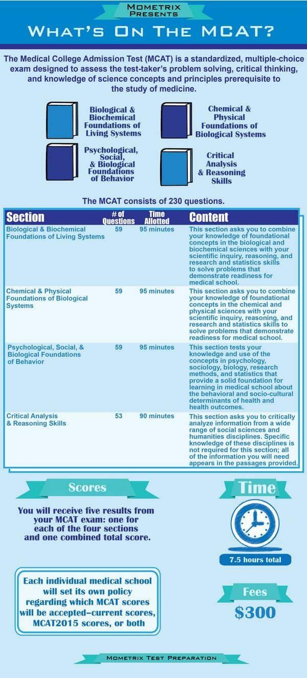 MCAT Test   MCAT Exam Practice Review