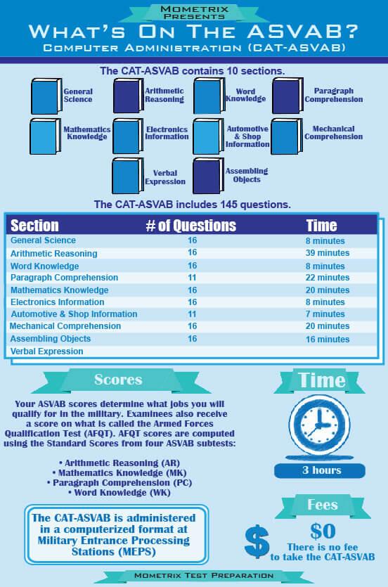 Asvab Arithmetic Reasoning Practice Test Test Prep Review ASVAB Arithmetic Reasoning Questions Asvab Arithmetic Reasoning Practice Test