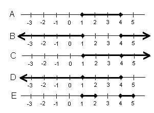 Mathematics Practice Questions 1
