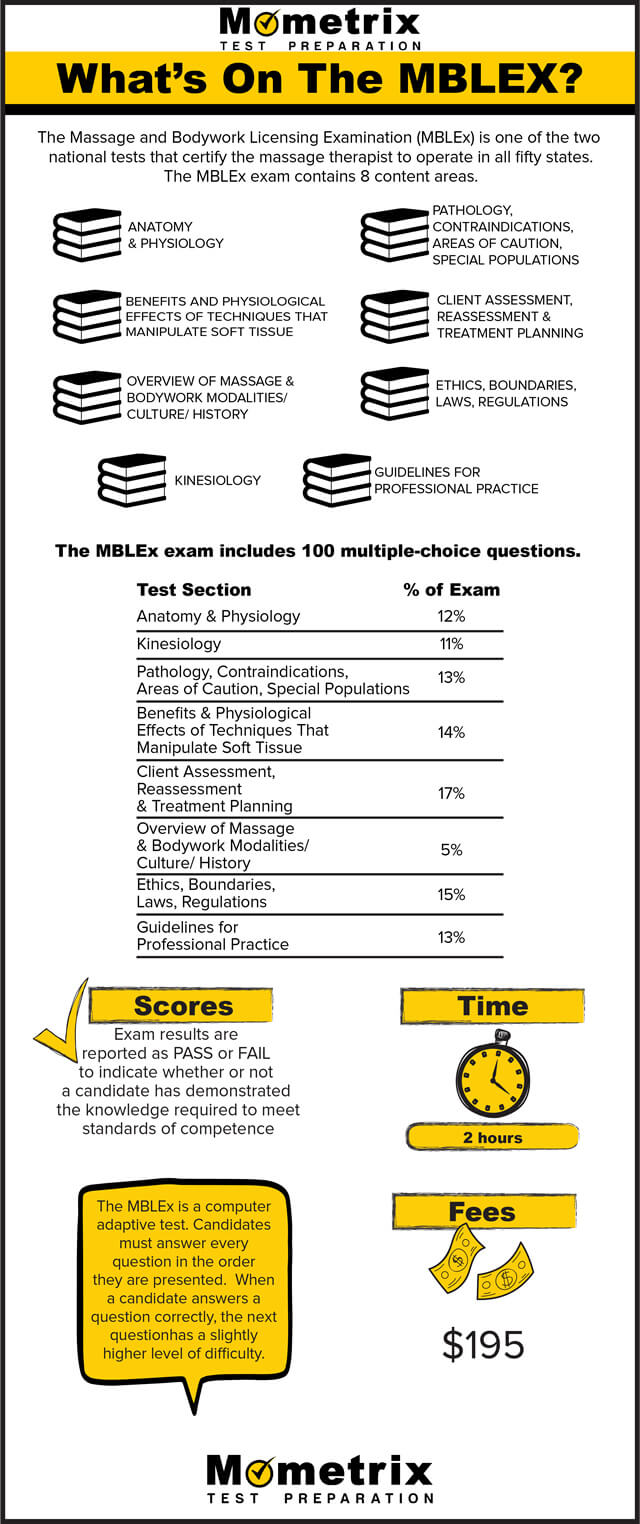 Practice Exam Kit for the MBLEx - Tests.com