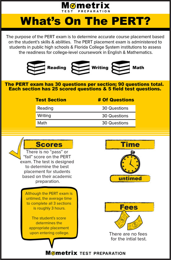PERT Reading Practice Test Example Questions