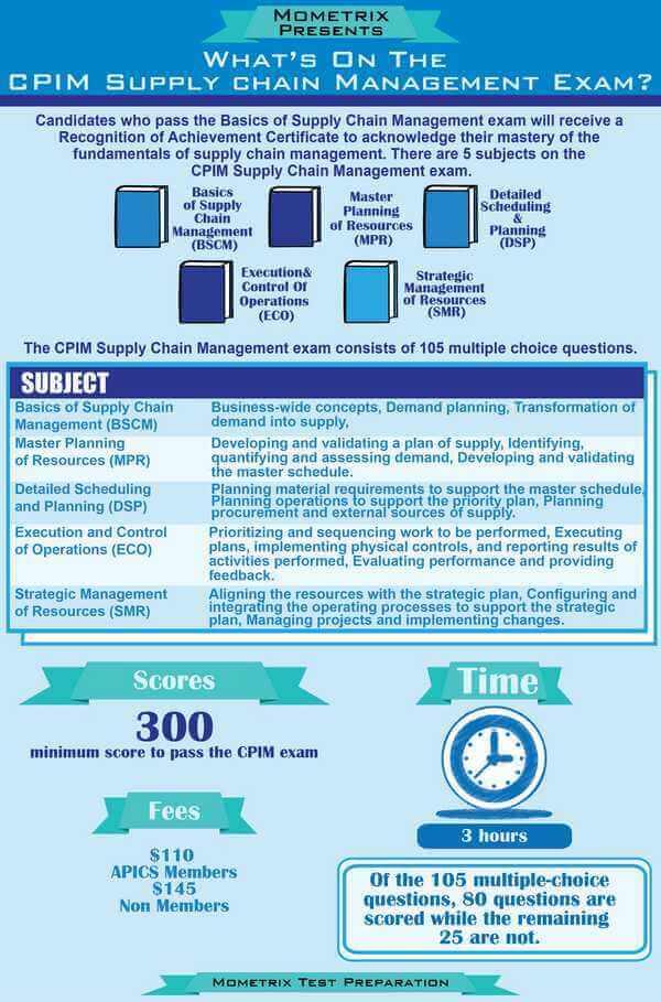 CPIM Supply Chain Practice Test