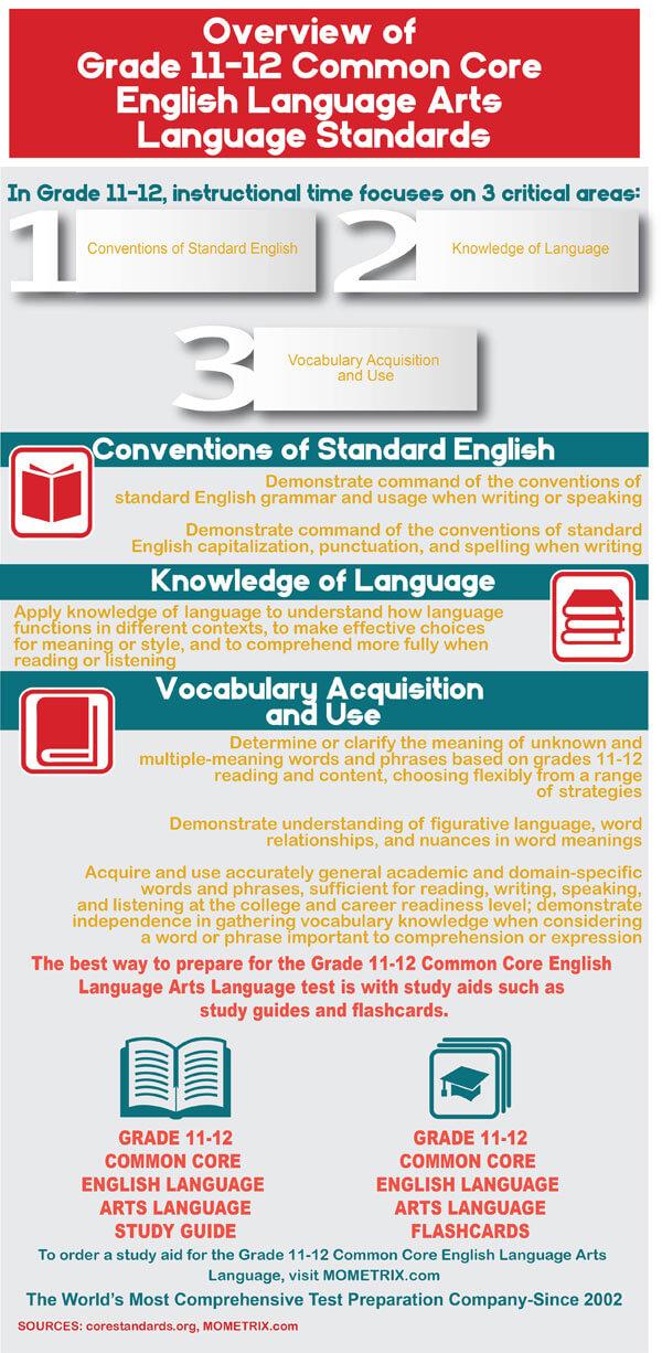 Common Core Grade 12 English Language Arts Practice Test